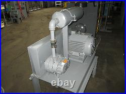 Positive Displacement Sutorbilt Pump And Motor 15 HP Single Phase